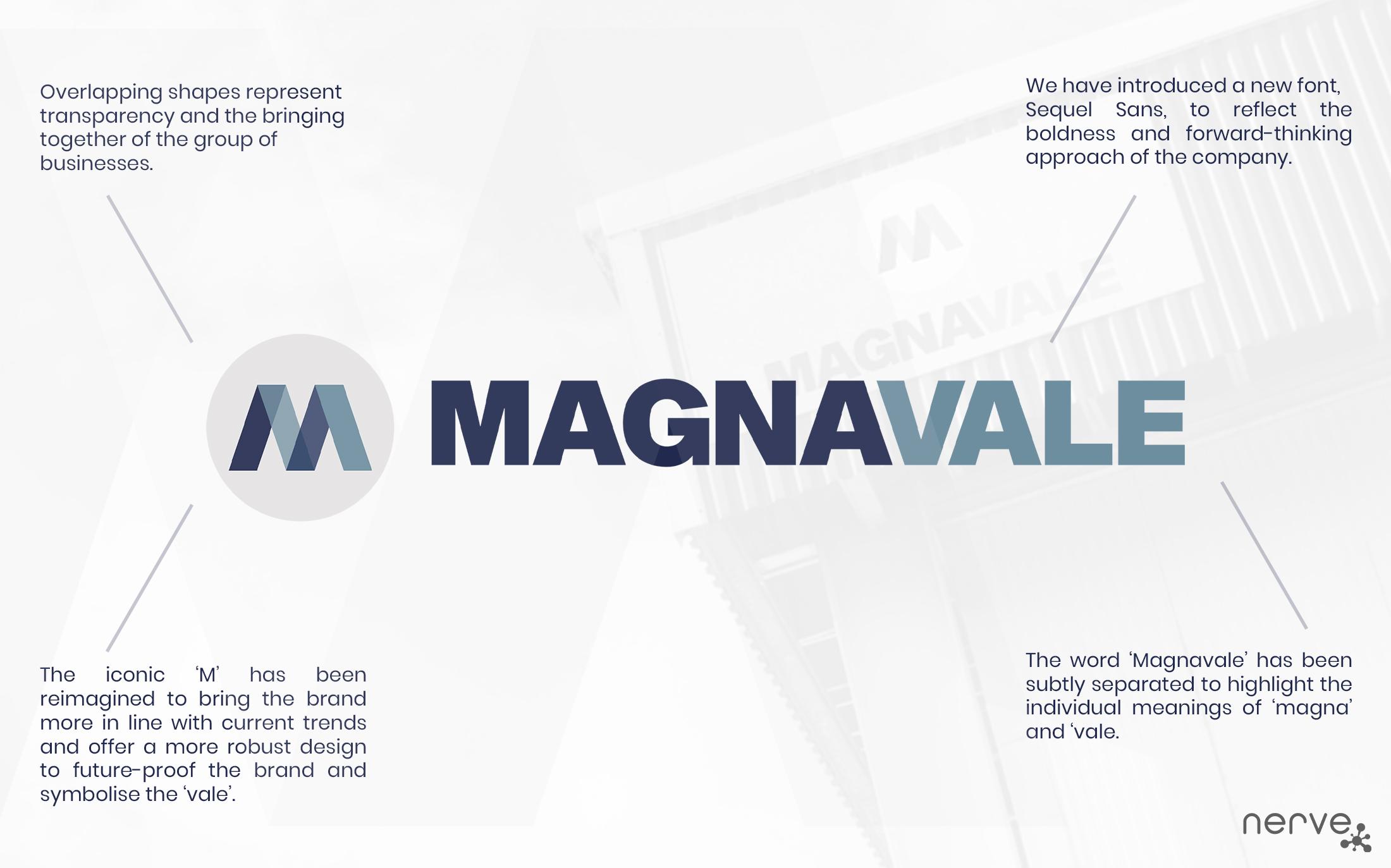 Magnavale Logo Design Rationale